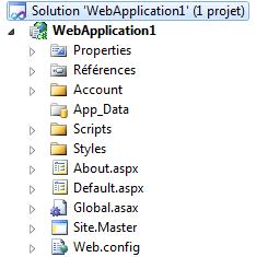 Fichiers et dossier de notre premier site